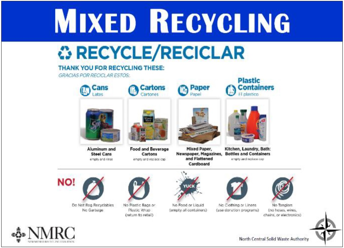 Mixed Recycling Chart